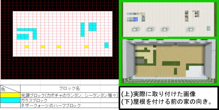 152d0f11e145e8306e742f95924841a8 ー コンクリートブロック を使って、 豆腐建築 をオシャレにー | マイクラ家図鑑